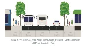 La imagen muestra lo que sería el trazado sobre 10 de Agosto. el vehículo pequeño simboliza a autos de los frentistas. (Imagen extraída del estudio final concluido en julio de este año).